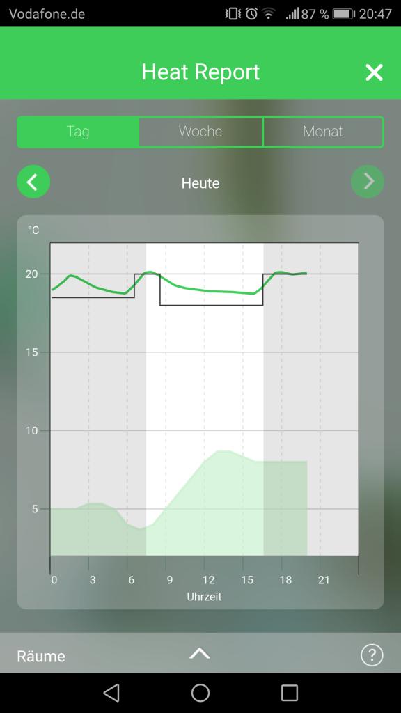Wiser App Heat Report Tag